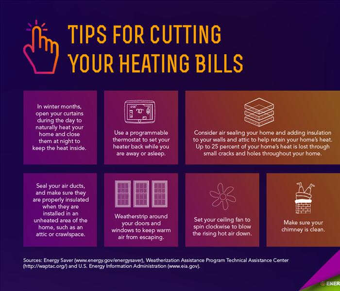 Fire Damage Energy Saving Tips for Winter